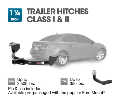 Trailer Hitches Class I & II