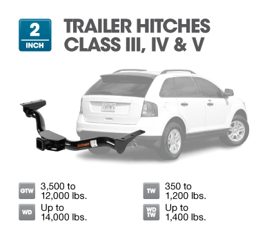 Trailer Hitches Class III, IV & V