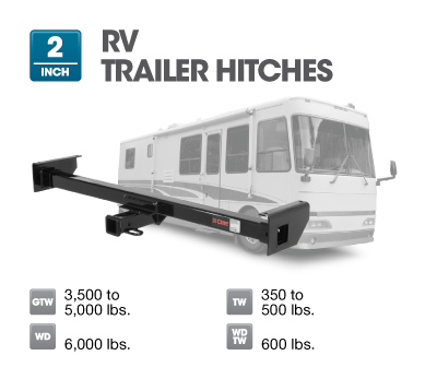 RV Trailer Hitches